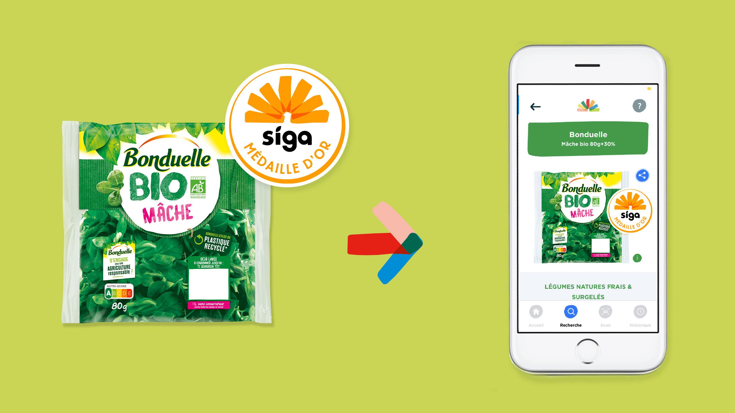 Application SIGA